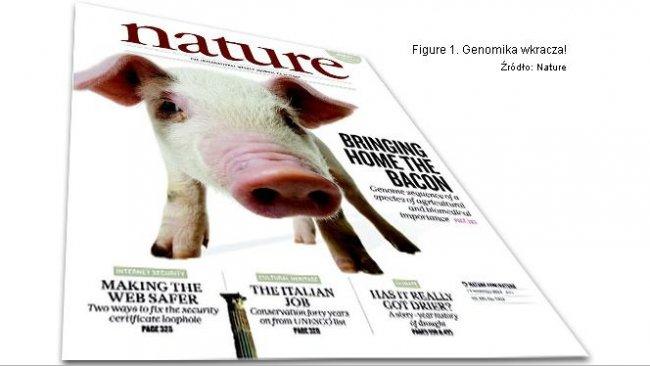 Genomika wkracza!