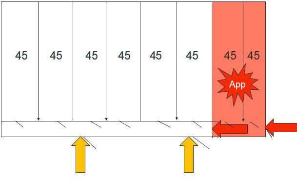 Ryc. 2: Plan budynku tuczarni i modyfikacja dostępu.